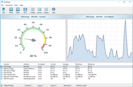 SysGauge, un completo monitor del sistema alternativo para Windows