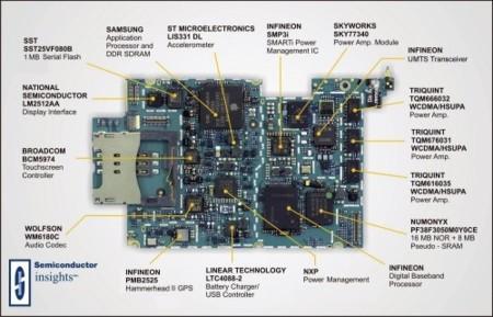 La situación de cada componente en el iPhone 3G