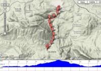 Análisis de Gmaps Pedometer: para planificar tu ruta de carrera o ciclismo
