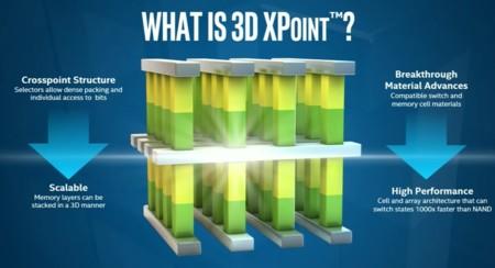 Intel Micron 3dxpoint Structure