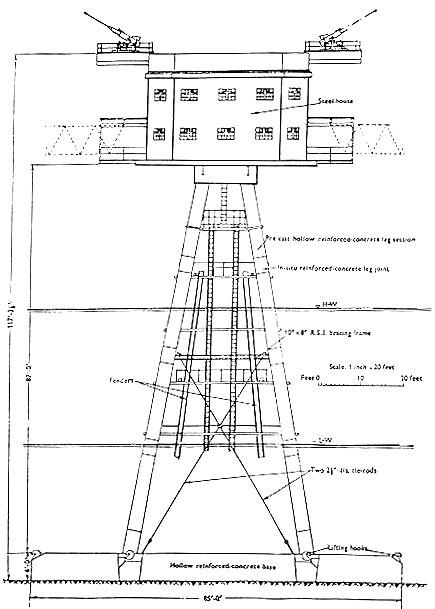 Plano Torre