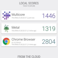 Foto 20 de 30 de la galería moto-g4-benchmarks en Xataka Android
