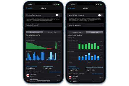 Iphone 12 Pro Max 07 Autonomia