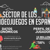 1.163 millones de euros facturados en 2016: el sector de los videojuegos sigue creciendo en España