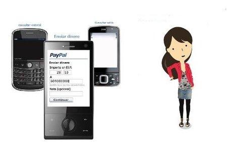 Los pequeños pagos mediante teléfono móvil