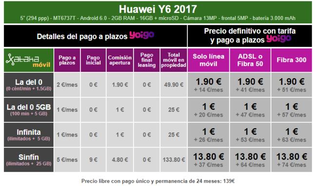 Precios Huawei™ Y6 2017 Con Pago A Plazos Y Tarifas Yoigo