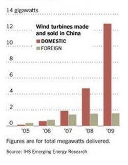 nyt-wind-components-in-china.jpg