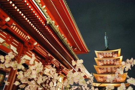 Itinerario recomendado para un viaje de dos semanas a Japón