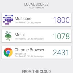 Foto 3 de 14 de la galería xiaomi-redmi-3-benchmarks en Xataka Android