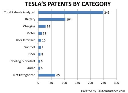 tesla-patents.jpg