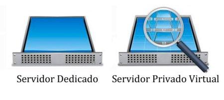 Servidores Privados Virtuales (I): Qué son y para qué sirven