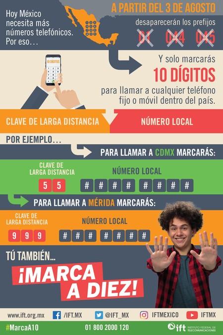 Marcacion 10 Digitos Ift Mexico 3 Agosto