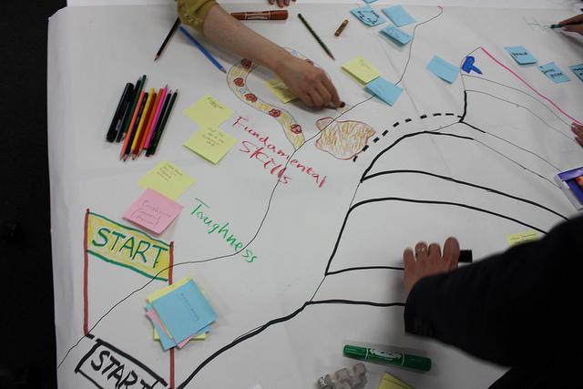 Cinco cualidades deseables de un jefe de proyecto
