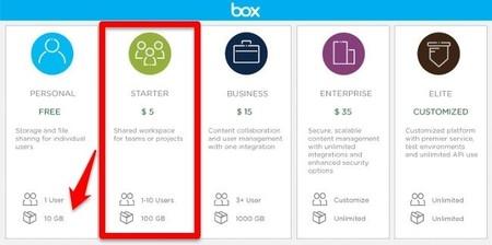 Box mejora los planes profesionales y añade más espacio a las cuentas gratuitas