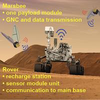 ¿Abejas robóticas de la NASA para explorar el planeta Marte?