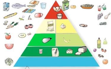 También se puede jugar con la pirámide de los alimentos