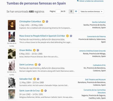 Sepulturas De Personas Famosas En Spain Find A Grave