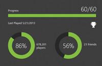 Un mismo juego en Xbox 360 y Xbox One tendrá logros independientes