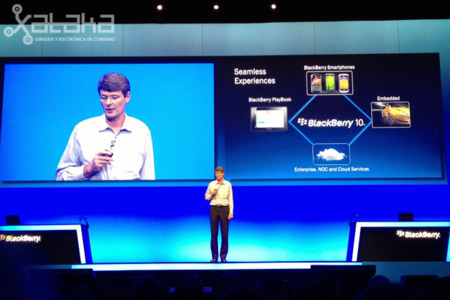 BlackBerry 10 soportará Qt. Desarrolladores de Nokia, RIM os tiende la mano
