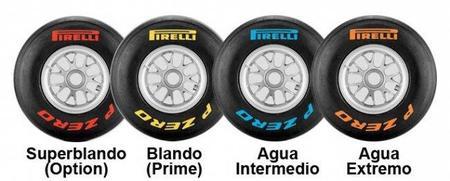 GP de Corea F1 2011: compuestos elegidos por Pirelli