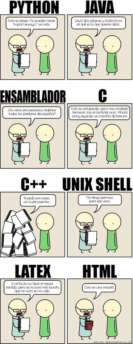 Ensayos escritos en distintos lenguajes de programación