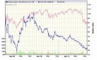 """Dexia crea """"banco malo"""" para evitar efecto dominó en el sistema bancario europeo"""
