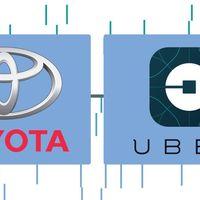 Toyota invierte 500 millones de dólares en Uber: el coche autónomo es la clave de la operación