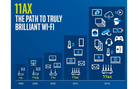 Wifi6saturacion
