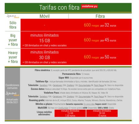 Nuevos Combinados De Fibra Y Movil Vodafone Yu En Junio De 2021