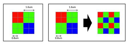 Pixel Binning Que Es 02