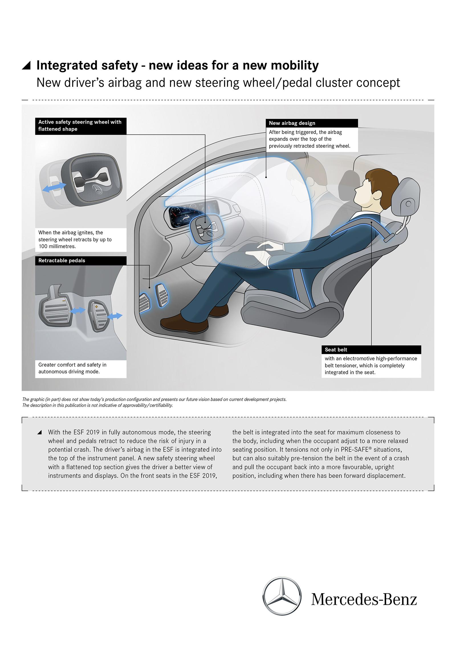 Mercedes-Benz Experimental Safety Vehicle