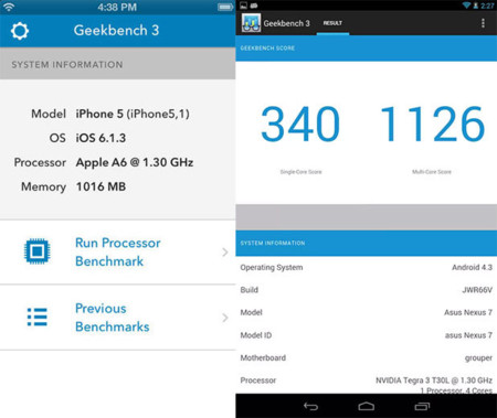 GeekBench 3 ya disponible para iOS y Android