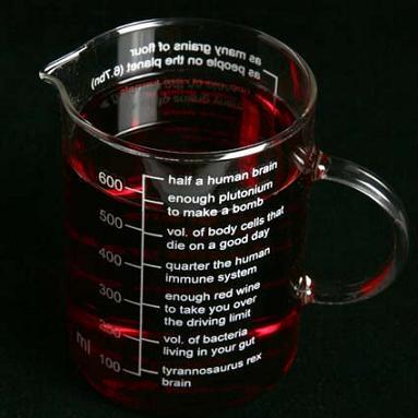Divertida jarra medidora