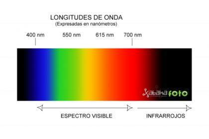 20071101_Espectro_01.jpg