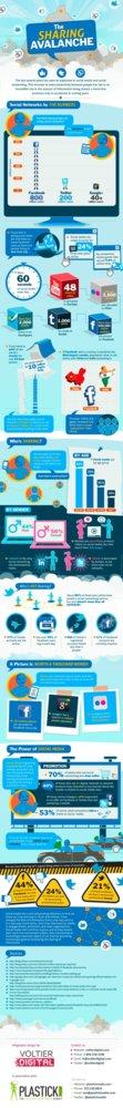 infografia-60segundos.jpg
