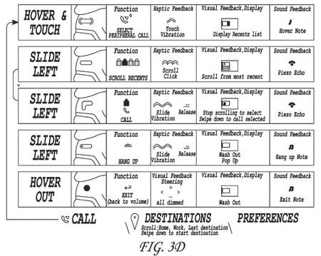 Tesla Patente2
