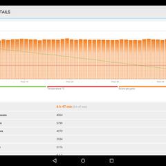Foto 28 de 28 de la galería haier-pad-971-benchmarks en Xataka Android
