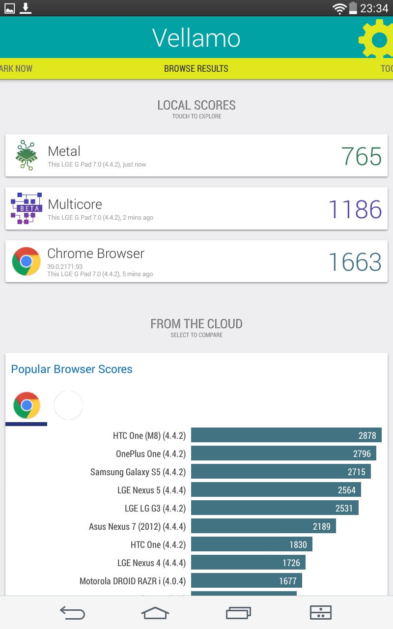 Foto de LG G Pad 7.0, benchmarks (8/18)