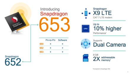 Snapdragon 653