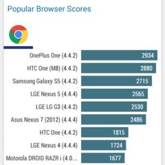 Foto 13 de 20 de la galería wiko-ridge-4g-benchmarks-1 en Xataka Android