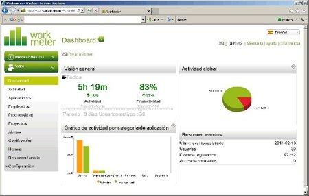 Workmeter, midiendo la productividad de nuestra empresa y sus empleados