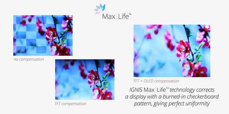 IGNIS Max | Life: así es la tecnología que pretende acabar con las retenciones y quemados en paneles OLED y AMOLED
