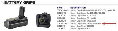 Nikon D900, ¿rumor o está al caer?