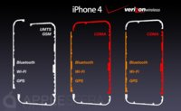 ¿Soluciona el iPhone 4 de Verizon el antennagate?