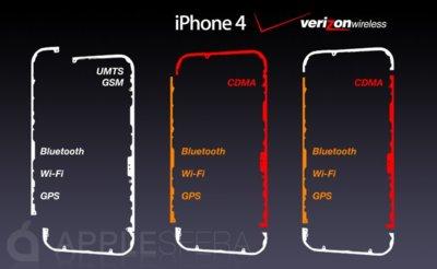 ¿Soluciona el iPhone 4 de Verizon el antennagate?