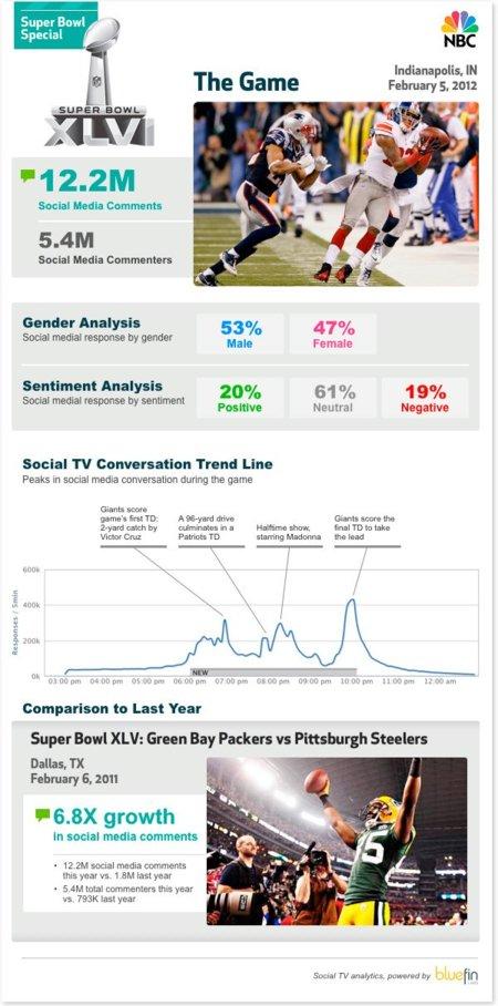 infografia-superbowl.jpg