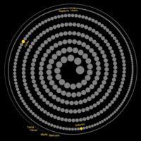 En esta imagen puedes ver el tamaño de todos los exoplanetas conocidos