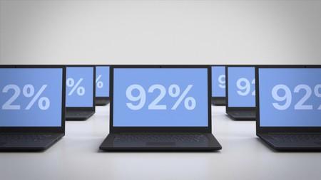 92% pcs