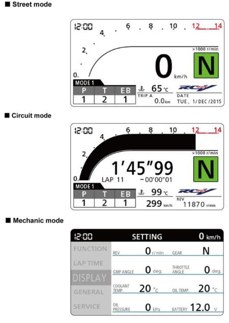 Honda Rc13v S Dashboard