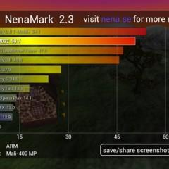 Foto 2 de 5 de la galería benchmark-meizu-mx-4-core en Xataka Móvil